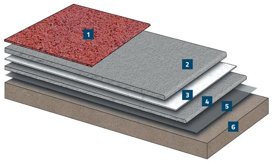 Icopal Elastoflex Balcony & Walkway Liquid Membrane System