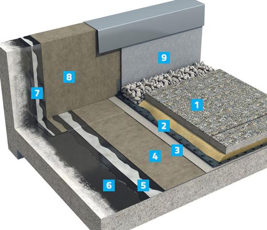 Icopal Parabit Duo Hot Melt Liquid Roofing Design Guide
