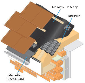Cold Pitched Roof Roof Space Ventilated Icopal
