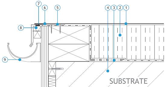 Roof Edge Details - Monarplan Mechanically Fixed Single Ply